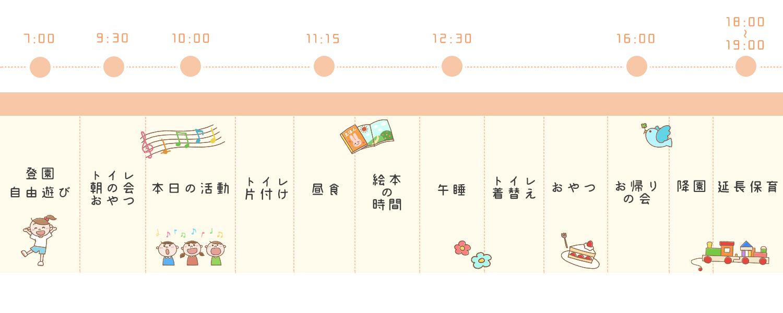0,1,2歳児クラス(たんぽぽ・ゆり・すみれ)